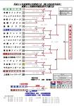 佐倉連盟春季大会において準優勝の成績を収めました